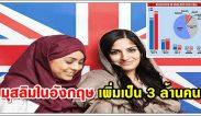 อึ้งสถิติ! มุสลิมในอังกฤษ เพิ่มแตะหลัก 3 ล้านครั้งแรก